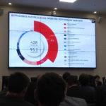 Участие в международном военно-техническом форуме «АРМИЯ-2019»